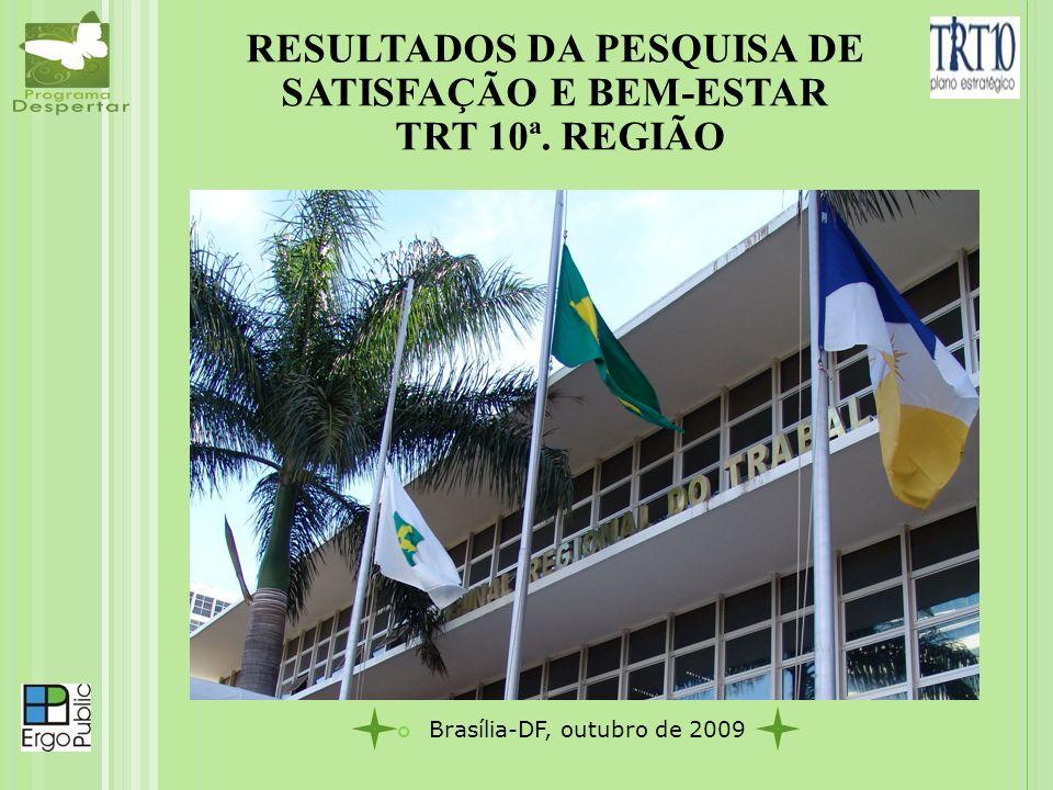 RESULTADOS DA PESQUISA DE SATISFAÇÃO E BEM-ESTAR TRT 10ª. REGIÃO