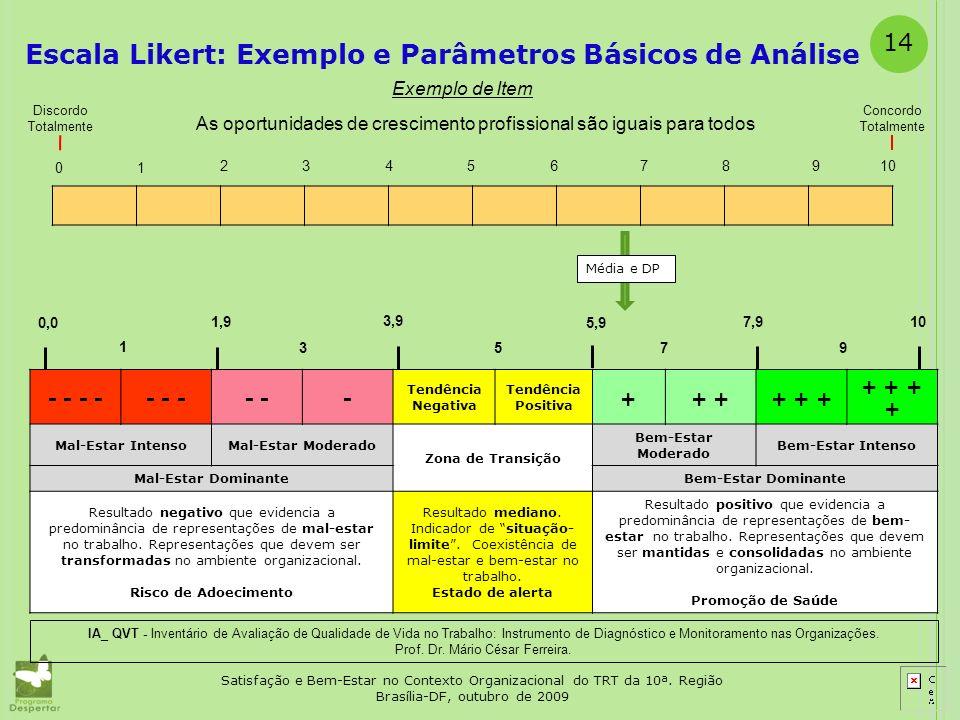 Escala Likert: Exemplo e Parâmetros Básicos de Análise