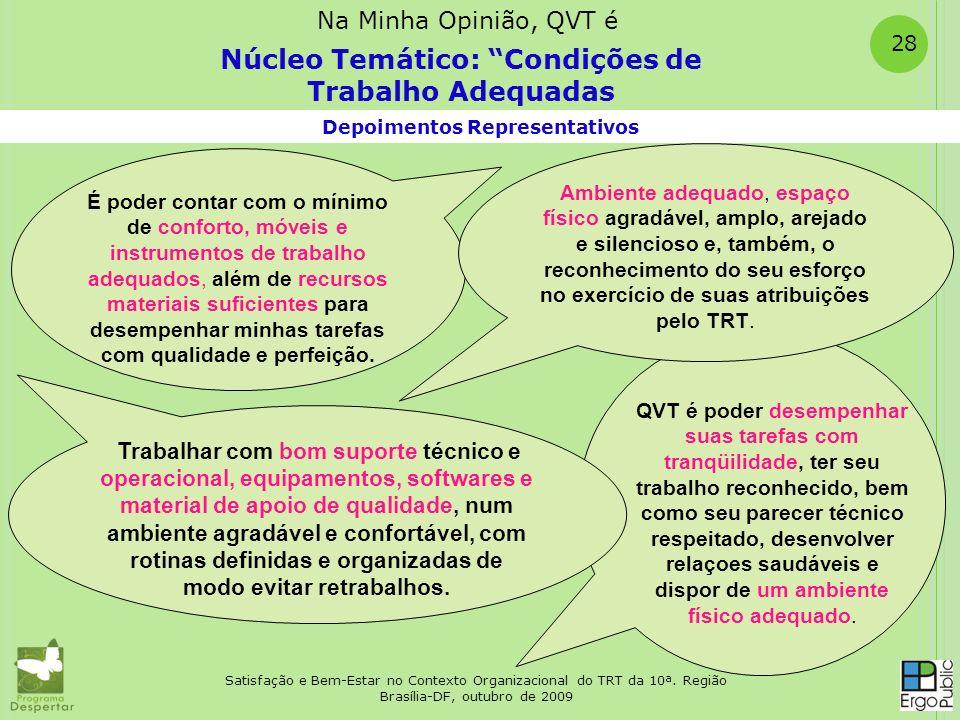 Núcleo Temático: Condições de Depoimentos Representativos