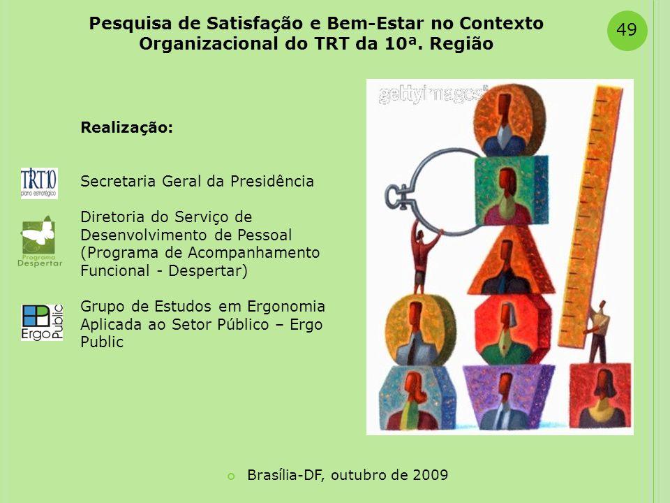 Pesquisa de Satisfação e Bem-Estar no Contexto Organizacional do TRT da 10ª. Região