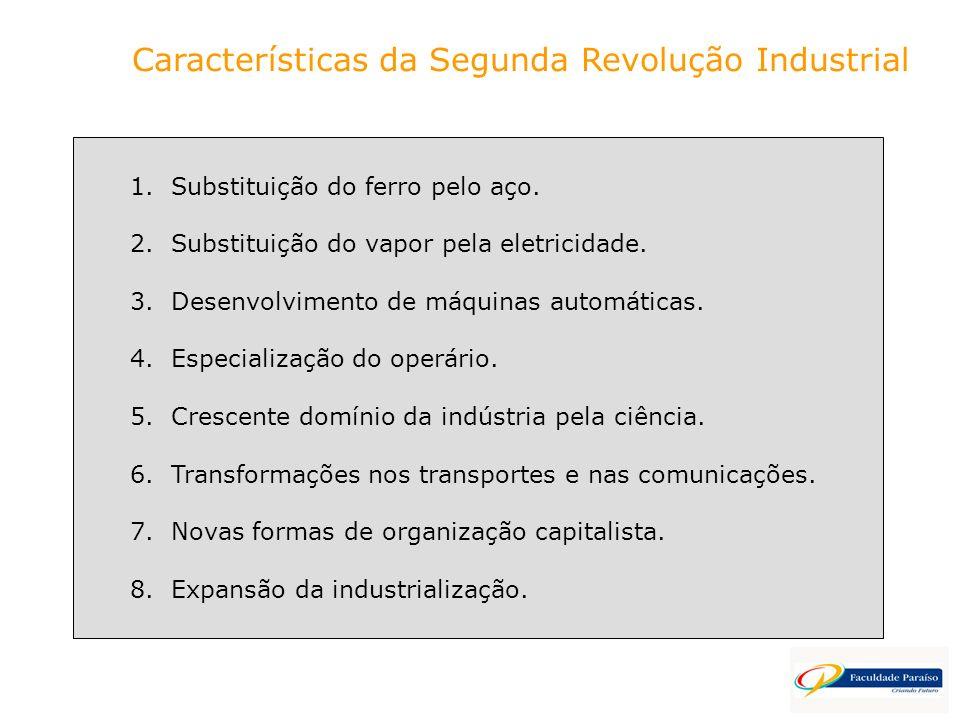 Características da Segunda Revolução Industrial