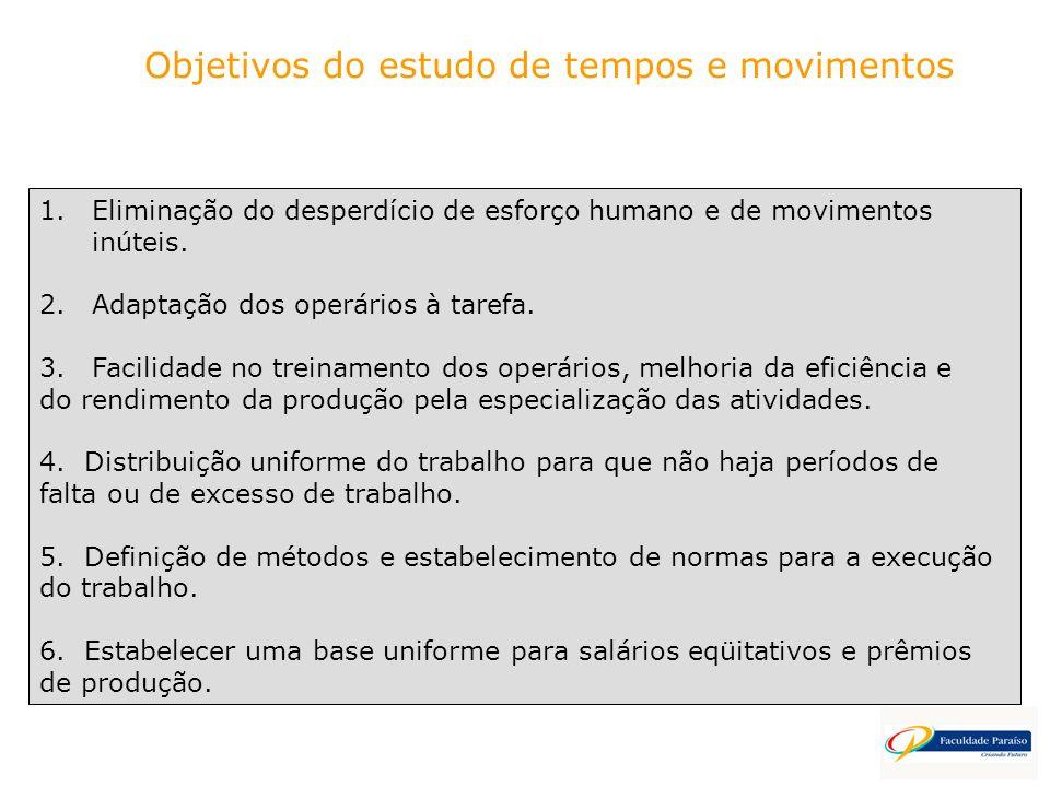 Objetivos do estudo de tempos e movimentos
