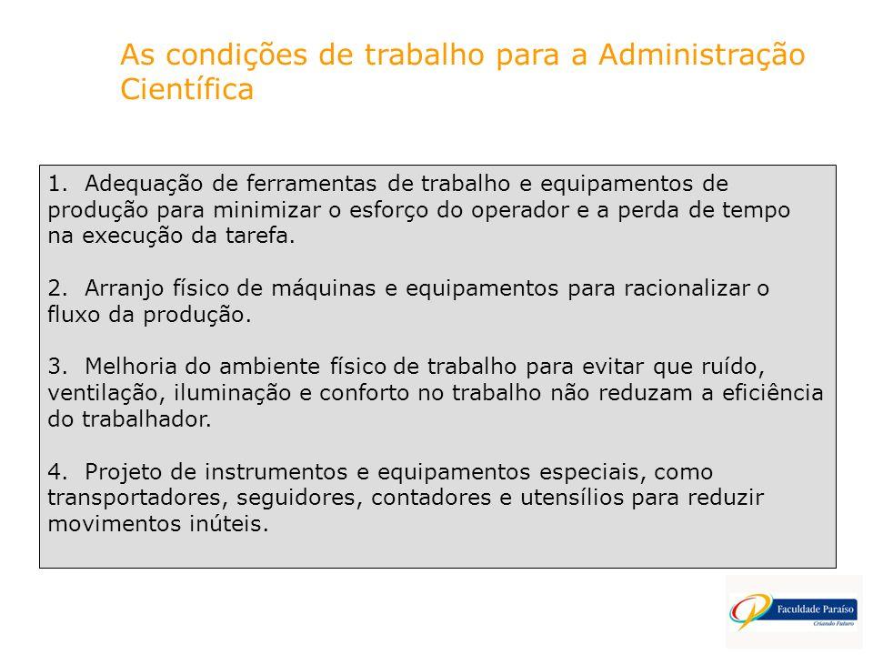 As condições de trabalho para a Administração Científica