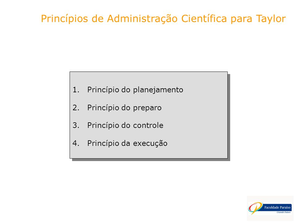 Princípios de Administração Científica para Taylor