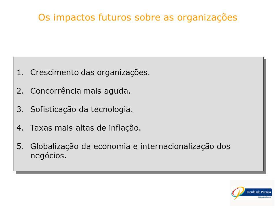 Os impactos futuros sobre as organizações