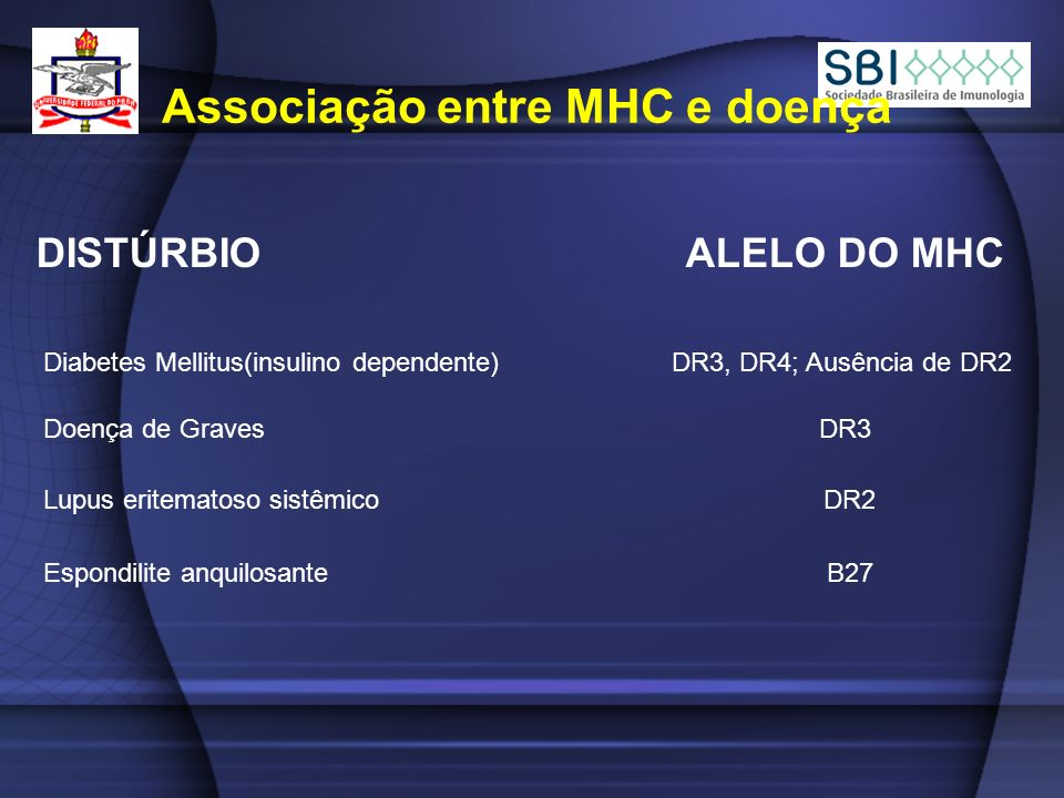 Associação entre MHC e doença