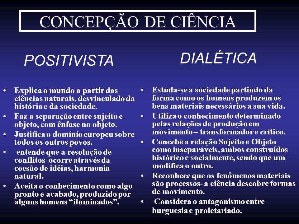 CONCEPÇÃO DE CIÊNCIA DIALÉTICA POSITIVISTA