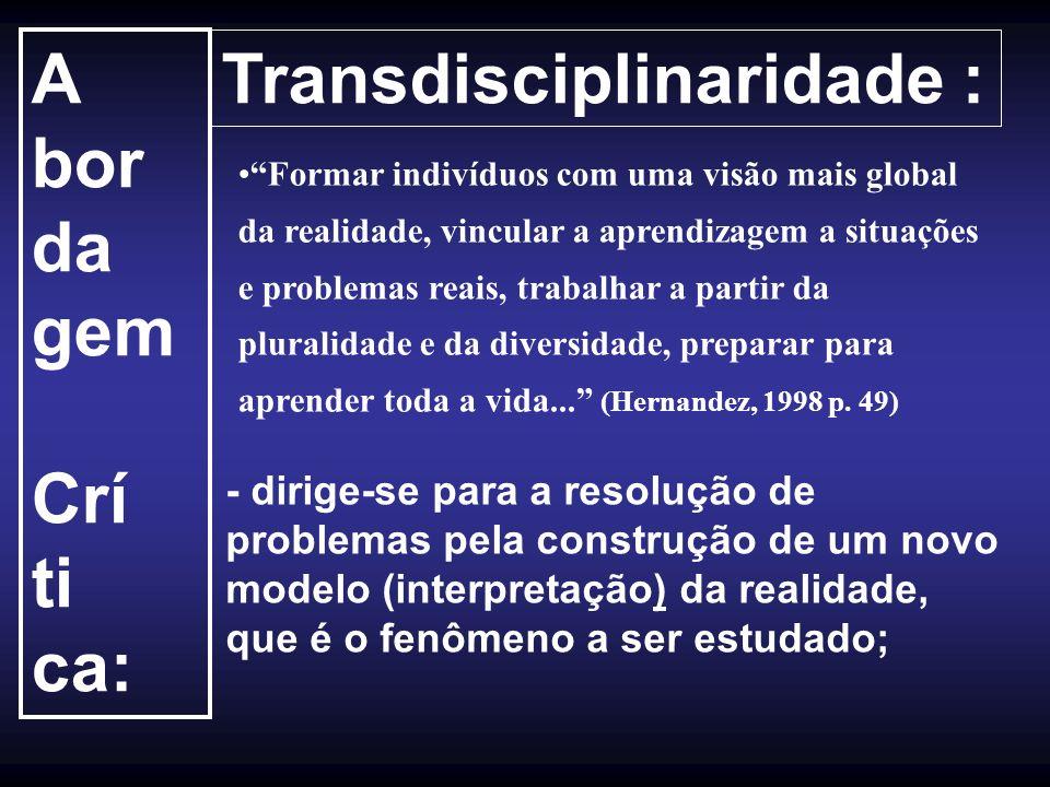 Transdisciplinaridade :