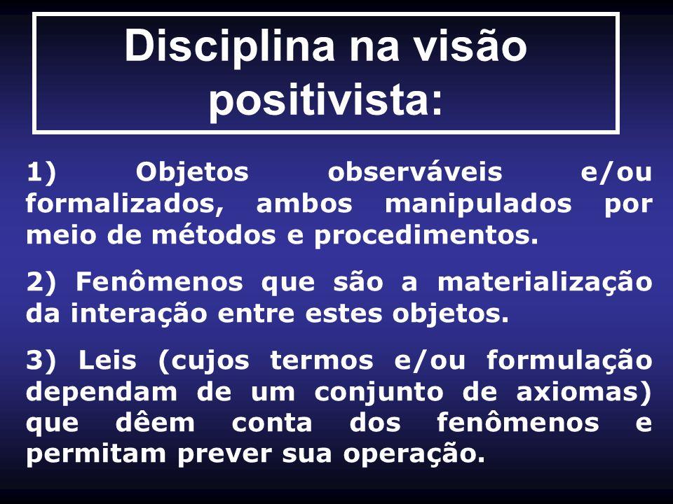 Disciplina na visão positivista: