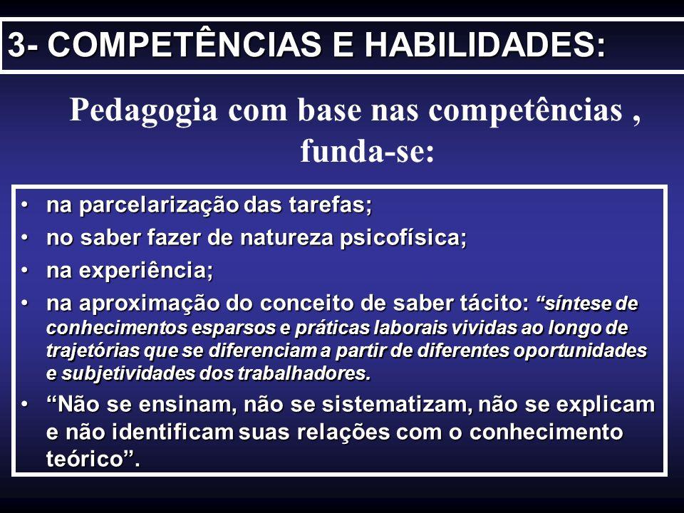 3- COMPETÊNCIAS E HABILIDADES: