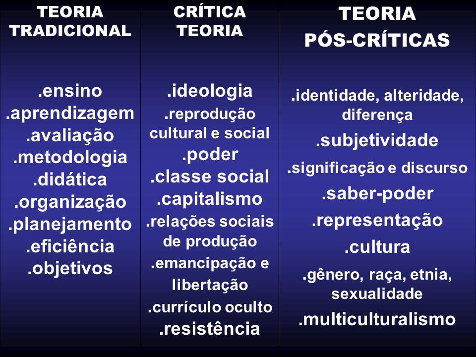 .reprodução cultural e social .poder .classe social .capitalismo
