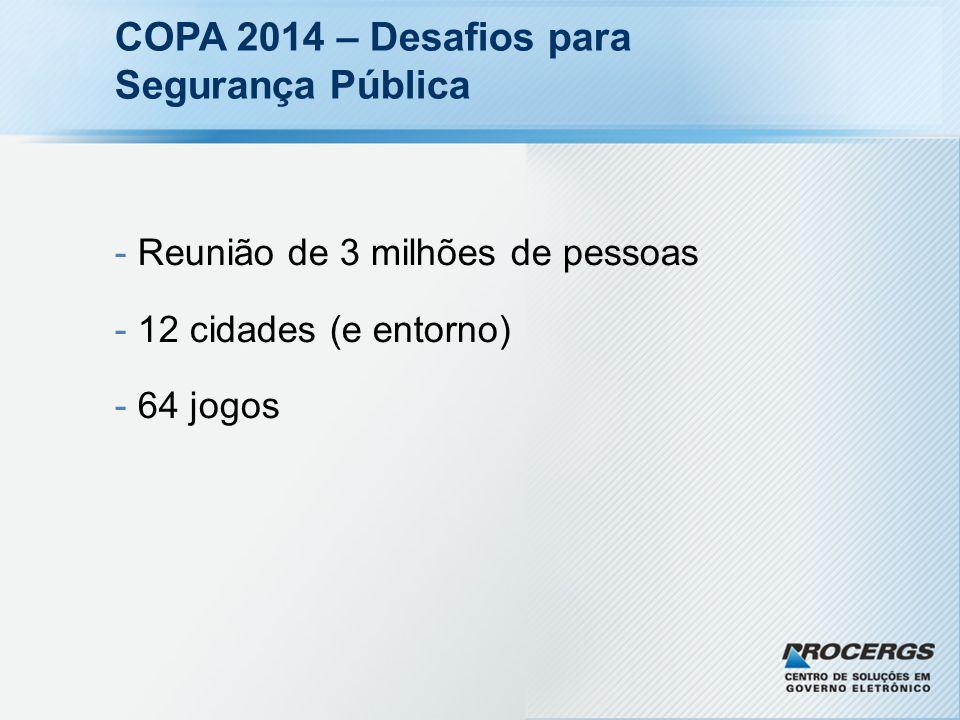 COPA 2014 – Desafios para Segurança Pública