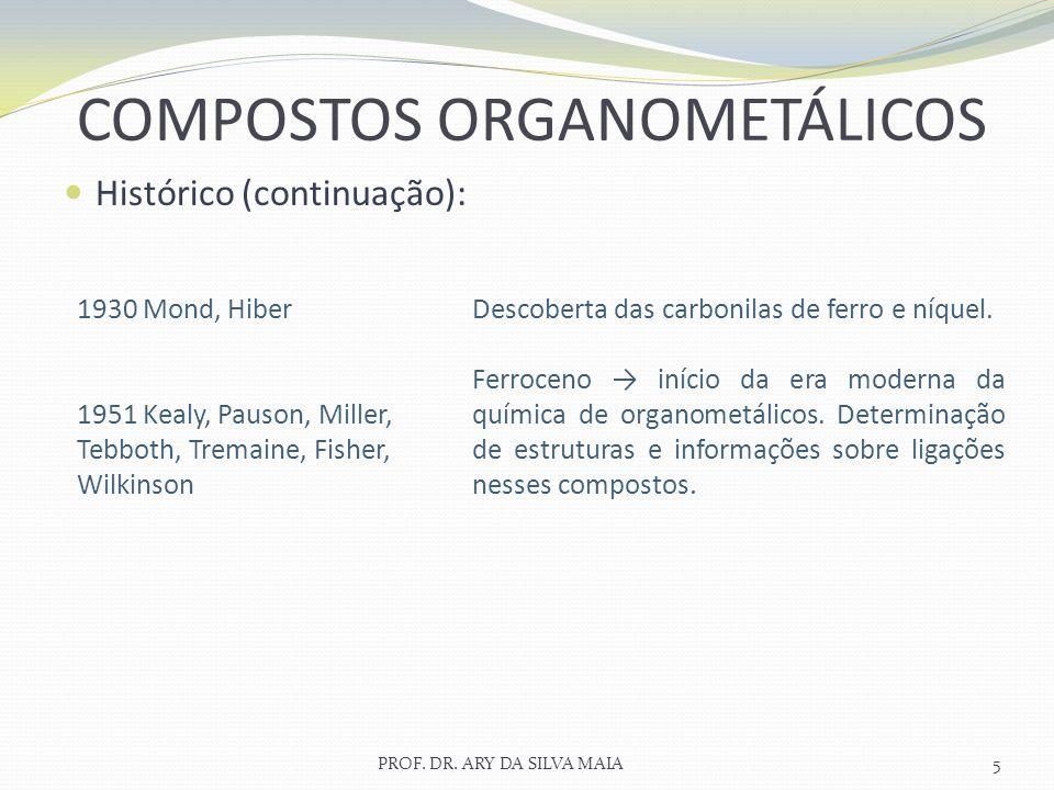 COMPOSTOS ORGANOMETÁLICOS