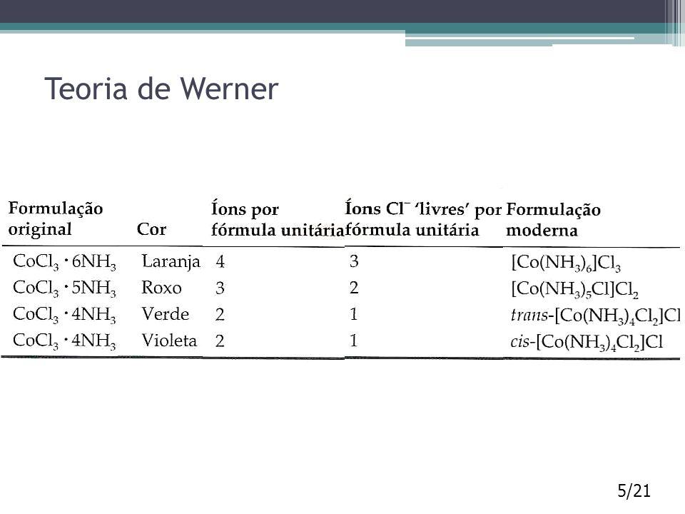 Teoria de Werner 5/21