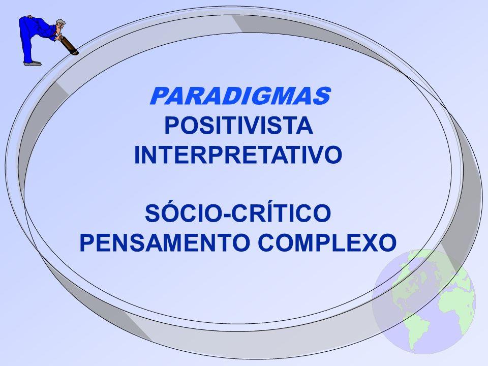 PARADIGMAS POSITIVISTA INTERPRETATIVO SÓCIO-CRÍTICO PENSAMENTO COMPLEXO