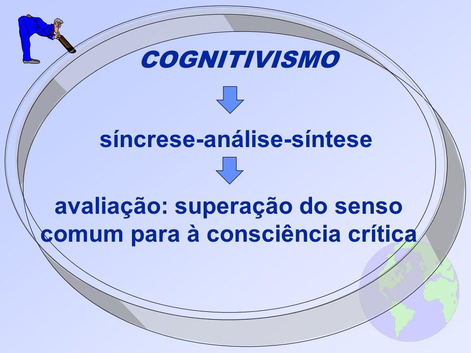 síncrese-análise-síntese