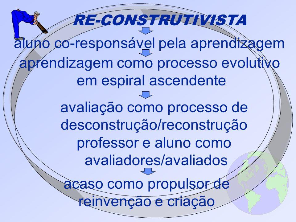 aluno co-responsável pela aprendizagem