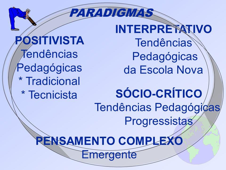 Tendências Pedagógicas