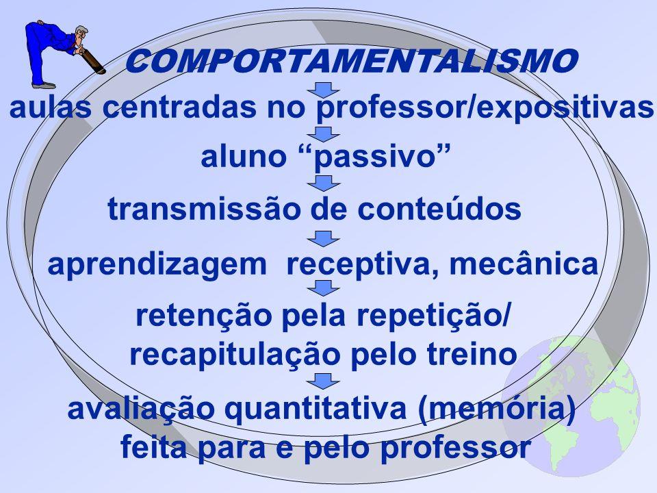 aulas centradas no professor/expositivas