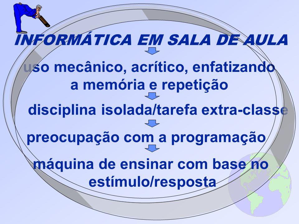 INFORMÁTICA EM SALA DE AULA