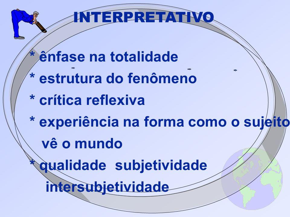 INTERPRETATIVO * ênfase na totalidade. * estrutura do fenômeno. * crítica reflexiva. * experiência na forma como o sujeito.
