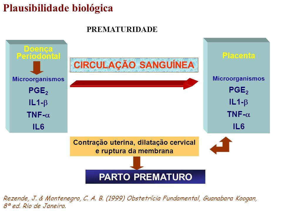 Contração uterina, dilatação cervical e ruptura da membrana