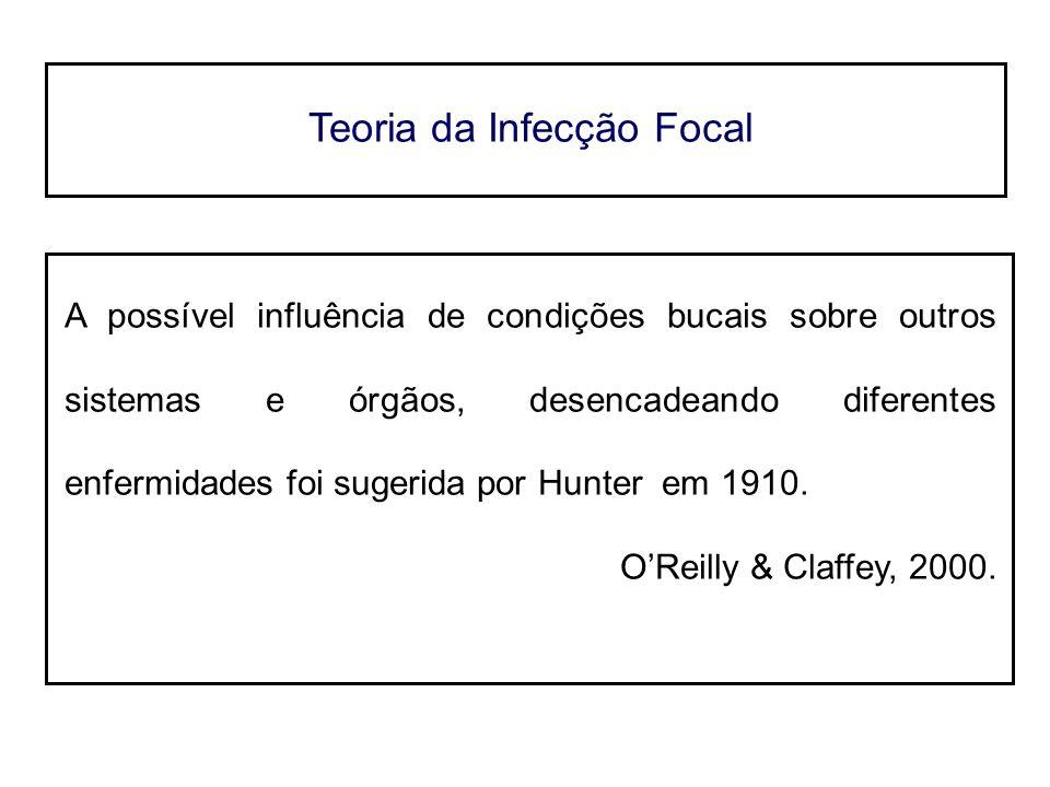 Teoria da Infecção Focal