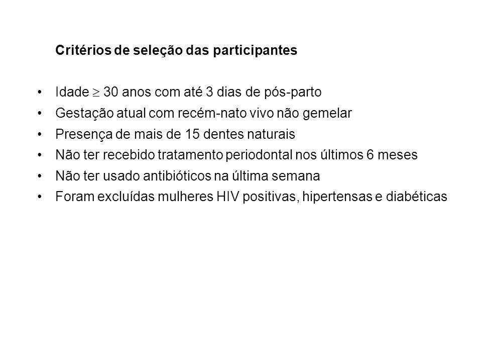 Critérios de seleção das participantes