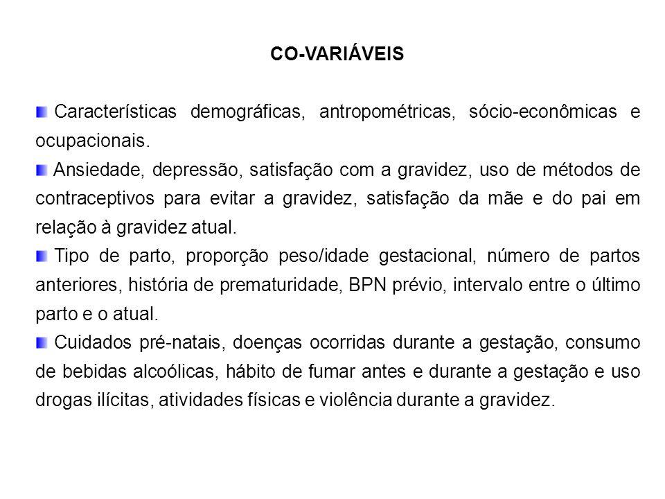 CO-VARIÁVEIS Características demográficas, antropométricas, sócio-econômicas e ocupacionais.