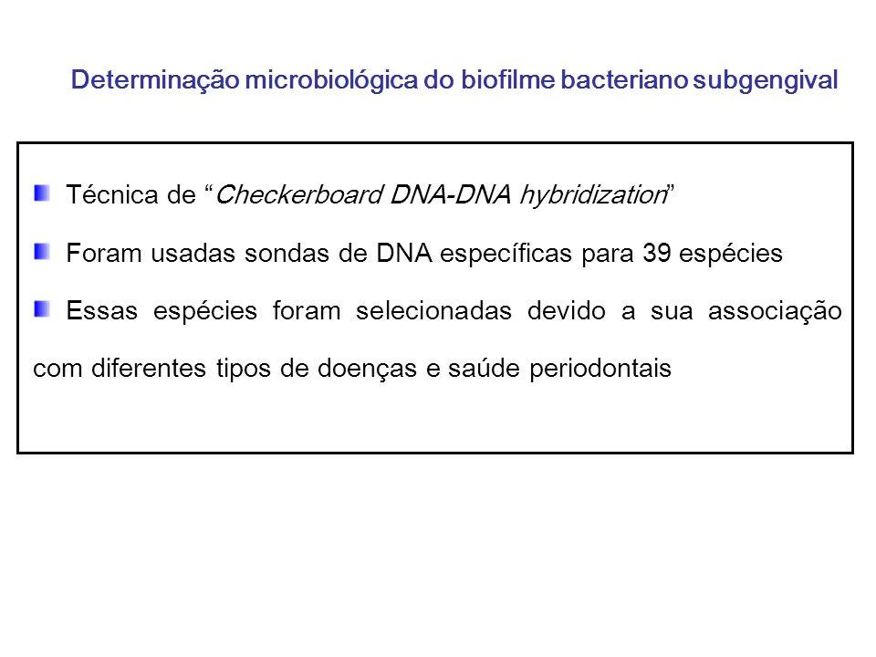 Determinação microbiológica do biofilme bacteriano subgengival