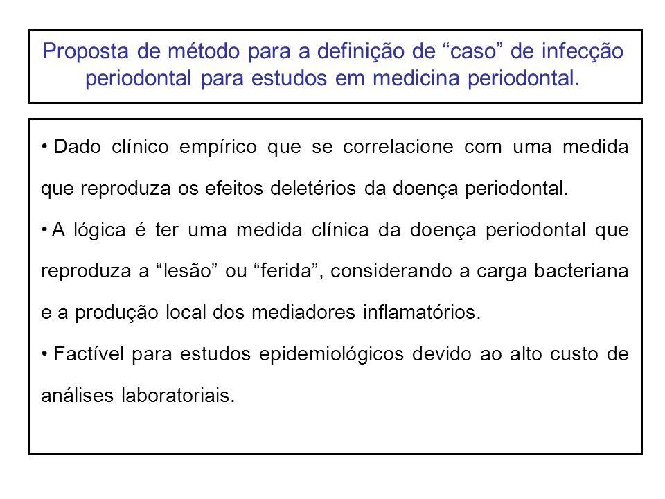Proposta de método para a definição de caso de infecção periodontal para estudos em medicina periodontal.
