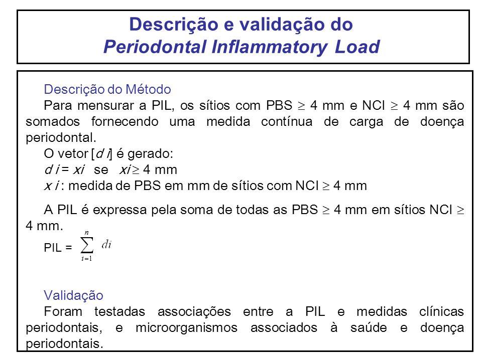 Descrição e validação do Periodontal Inflammatory Load
