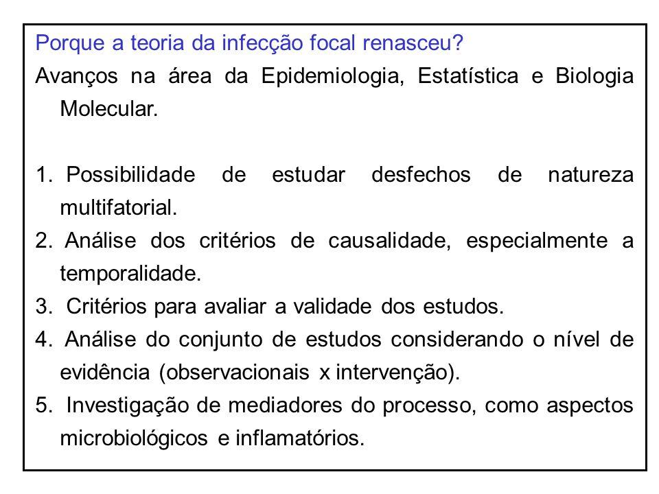 Porque a teoria da infecção focal renasceu
