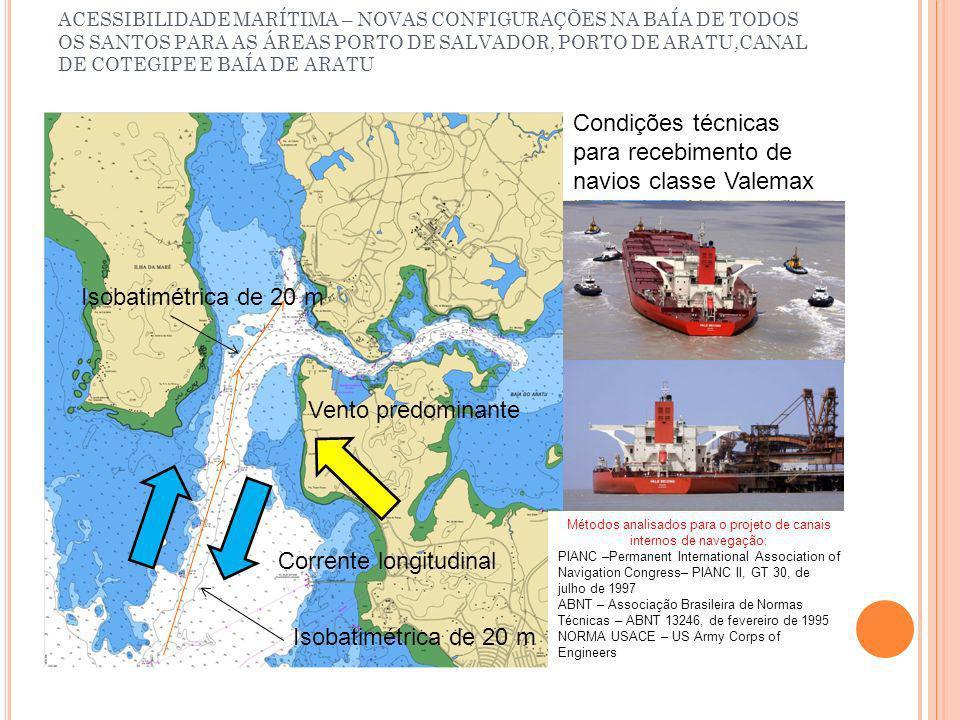 Métodos analisados para o projeto de canais internos de navegação: