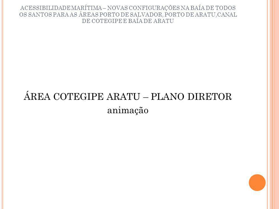 ÁREA COTEGIPE ARATU – PLANO DIRETOR animação