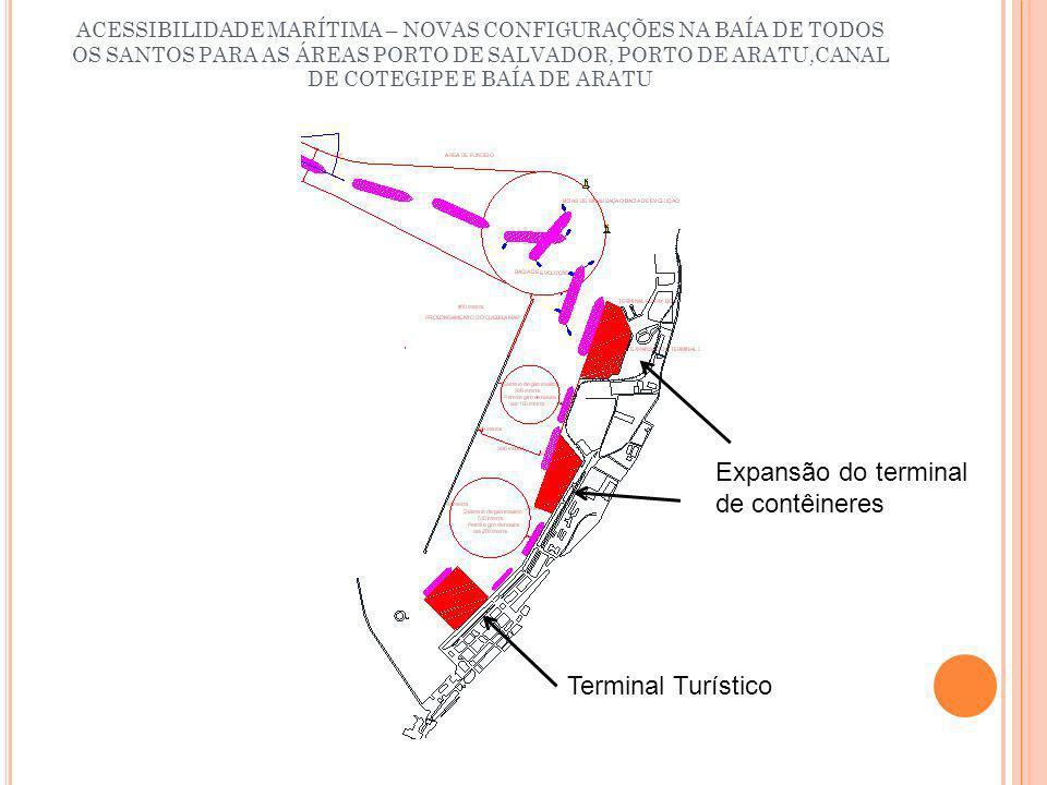 Expansão do terminal de contêineres Terminal Turístico