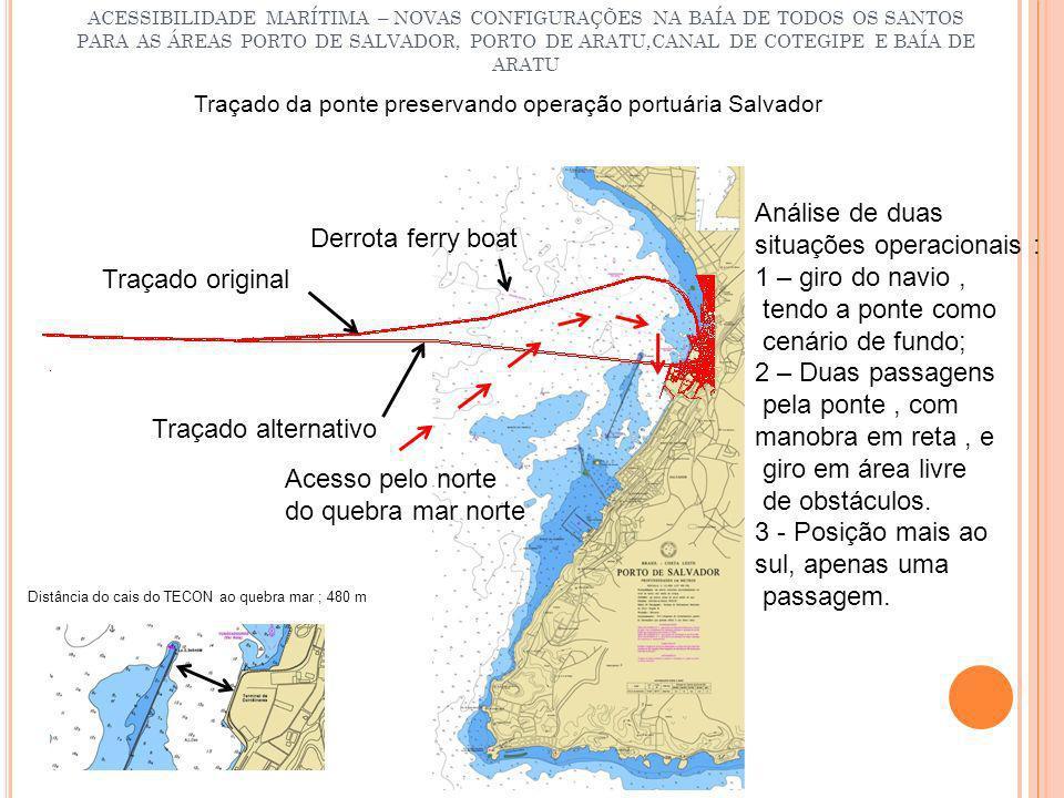 situações operacionais : 1 – giro do navio , tendo a ponte como