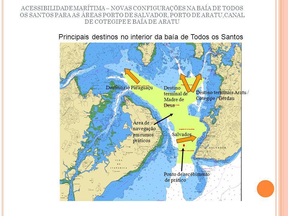 Principais destinos no interior da baía de Todos os Santos