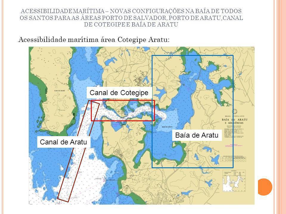 Acessibilidade marítima área Cotegipe Aratu: