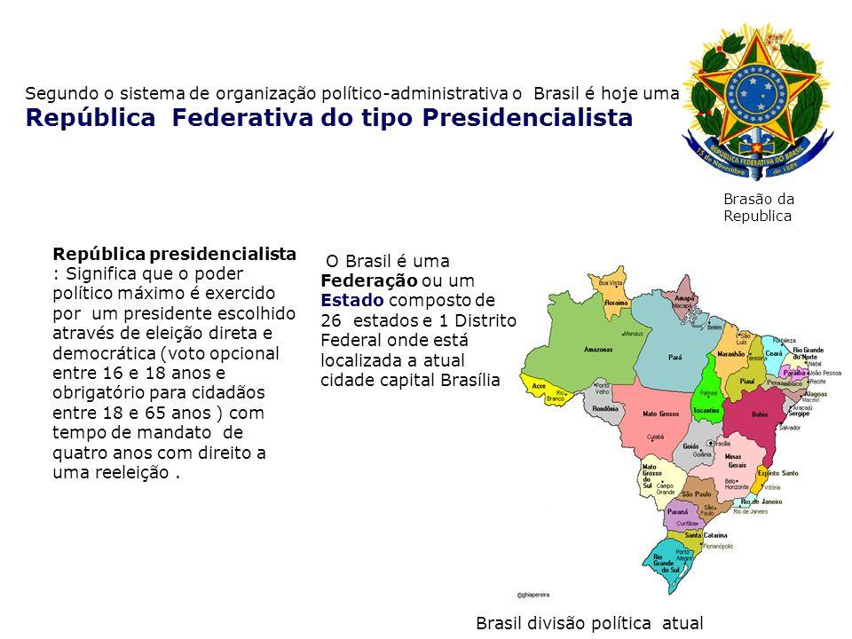 Brasil divisão política atual