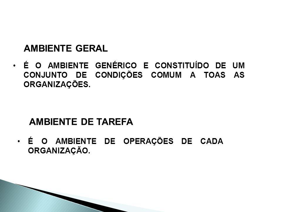 AMBIENTE GERAL AMBIENTE DE TAREFA