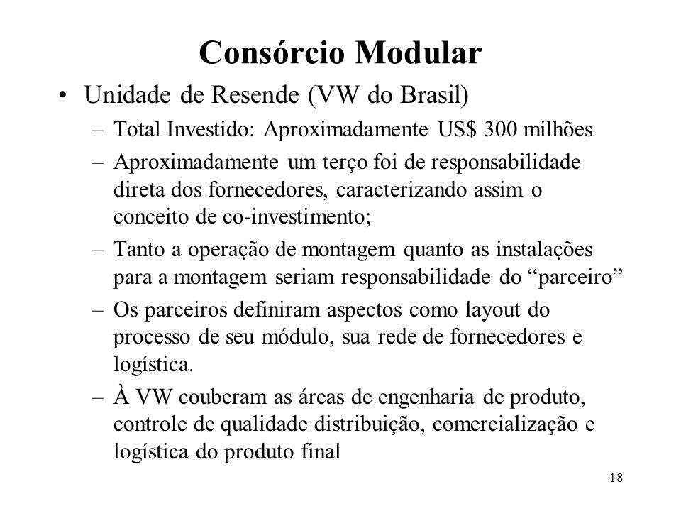 Consórcio Modular Unidade de Resende (VW do Brasil)