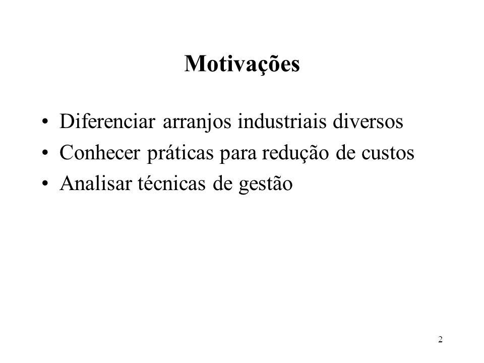Motivações Diferenciar arranjos industriais diversos