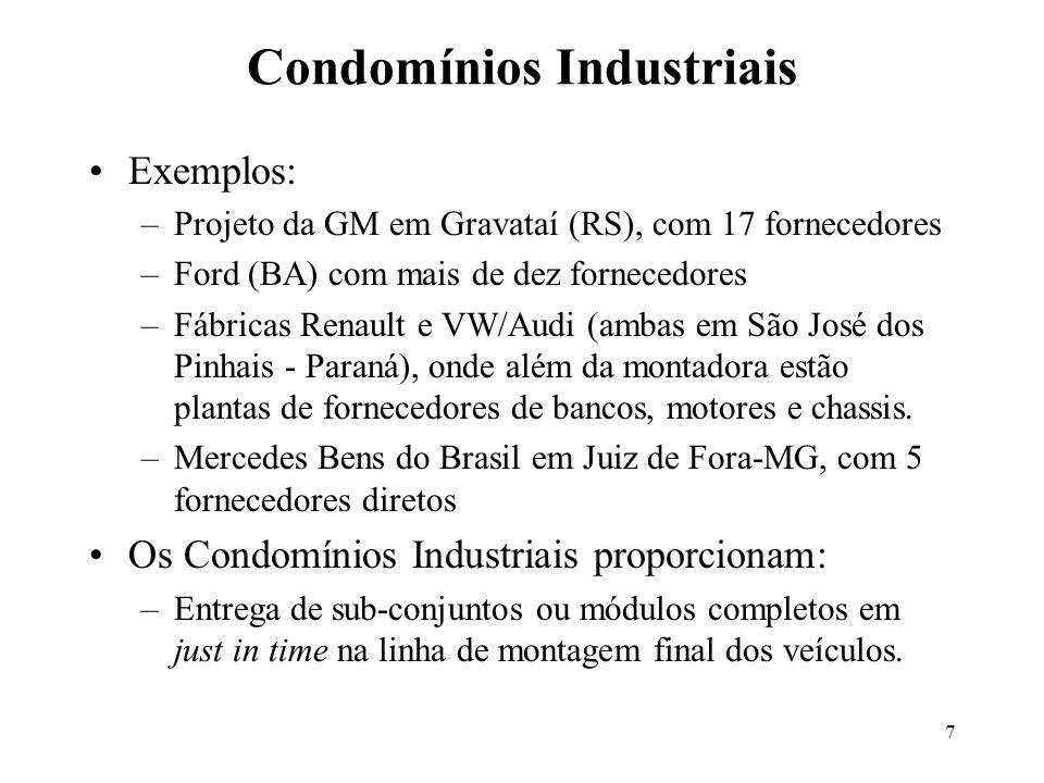 Condomínios Industriais