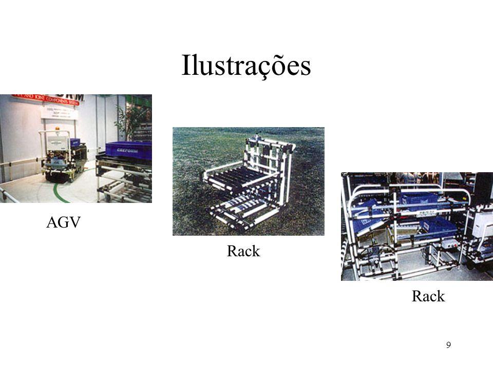Ilustrações AGV Rack Rack
