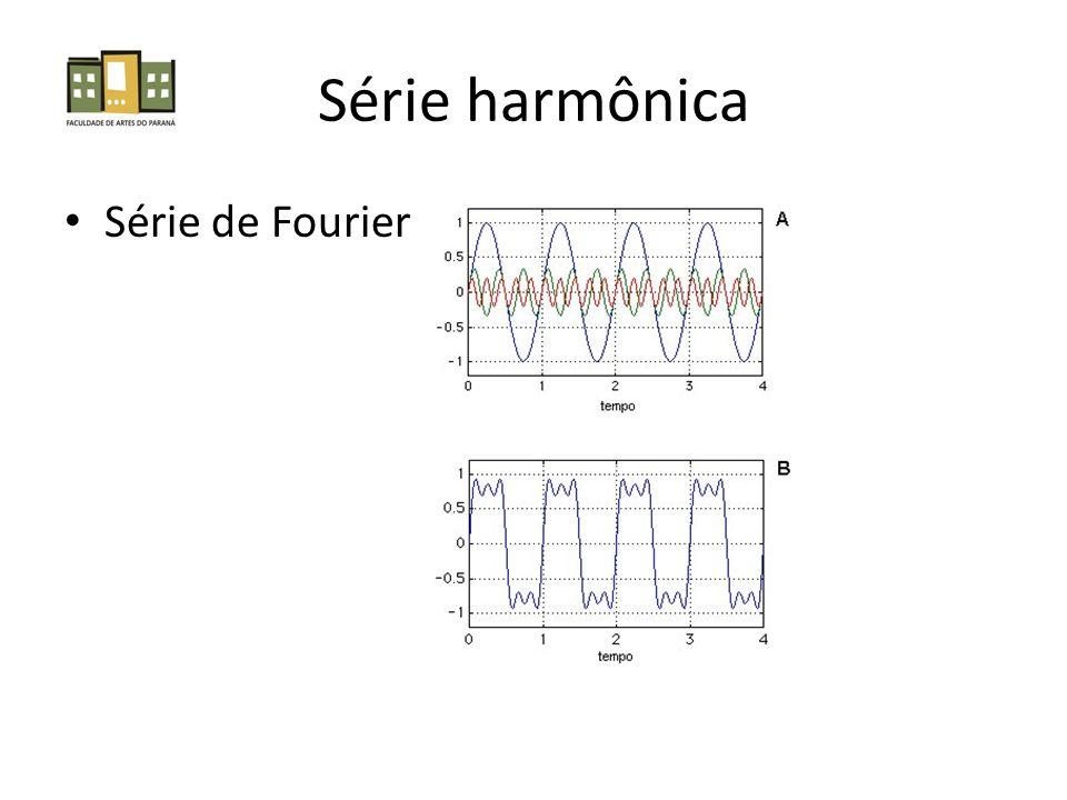 Série harmônica Série de Fourier
