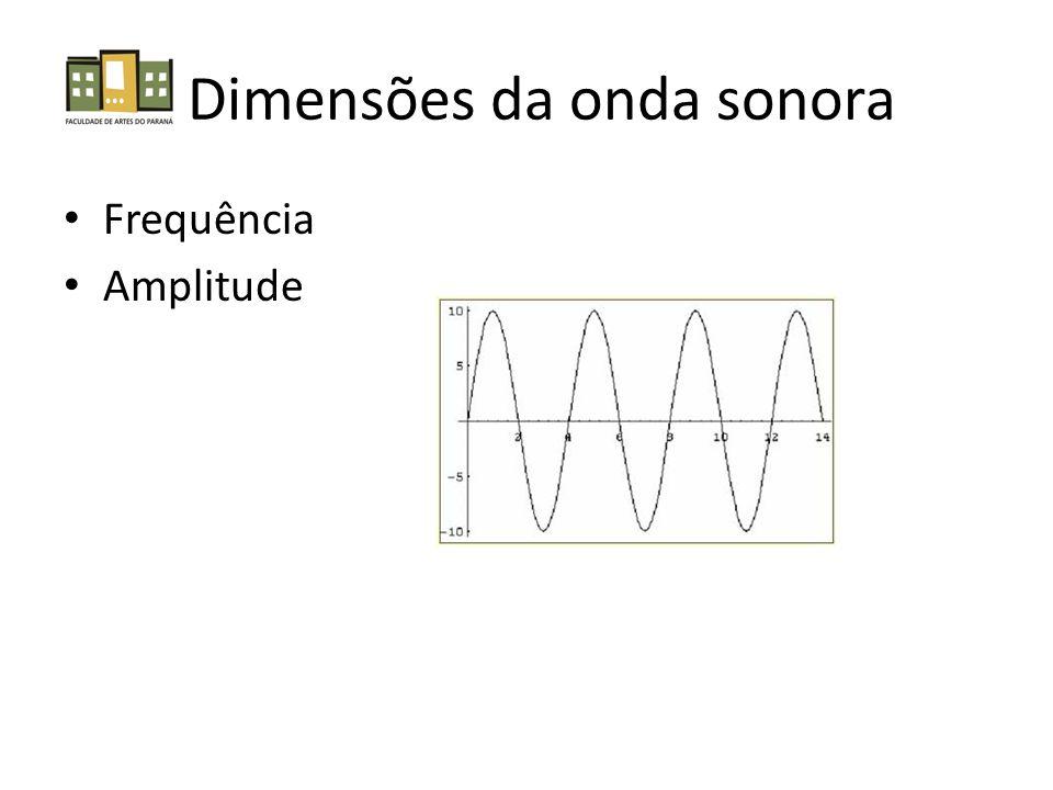 Dimensões da onda sonora