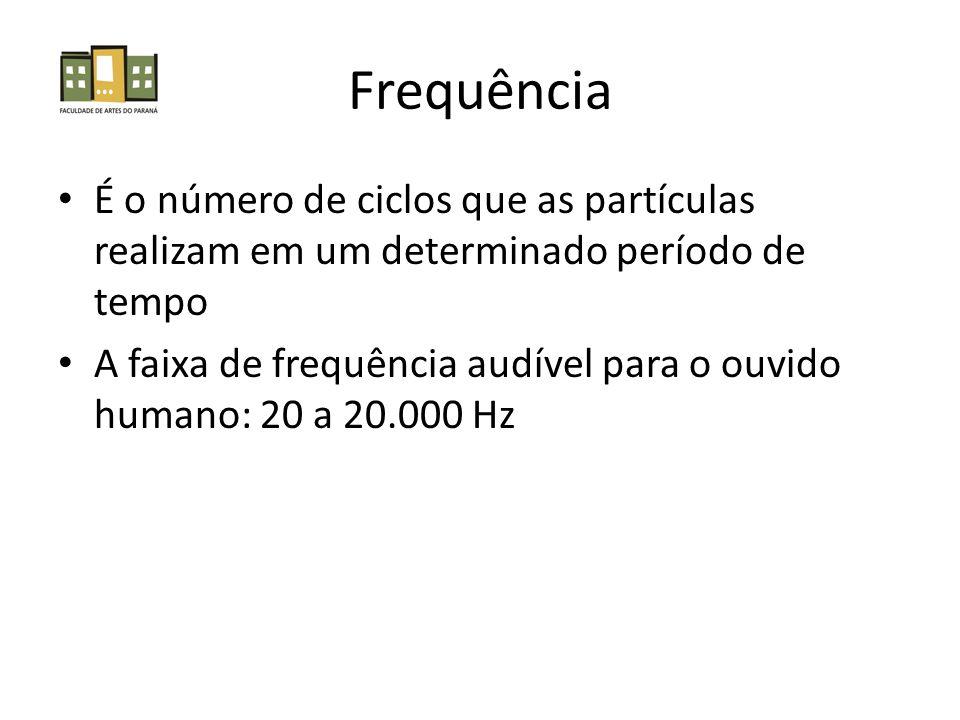 Frequência É o número de ciclos que as partículas realizam em um determinado período de tempo.