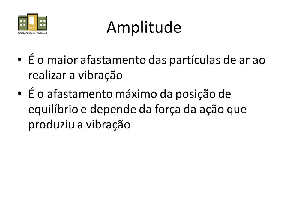 Amplitude É o maior afastamento das partículas de ar ao realizar a vibração.