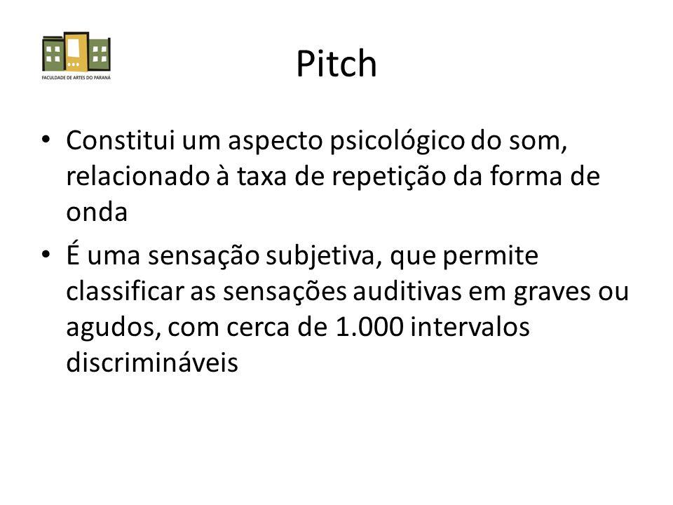 Pitch Constitui um aspecto psicológico do som, relacionado à taxa de repetição da forma de onda.